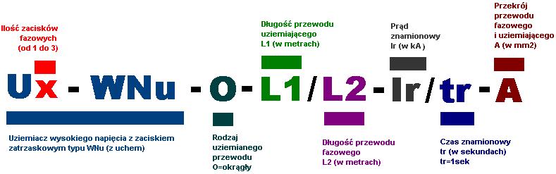 oznaczenia_uziemiaczy_D.png